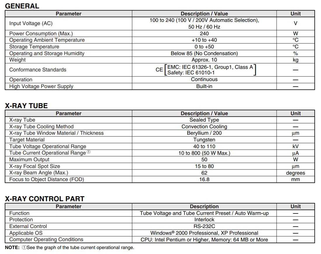 110kV tube parameters